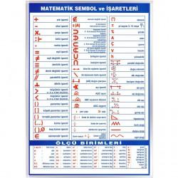 Vivekka 50X70 Alüminyum Çerçeve Matematik Sembolleri