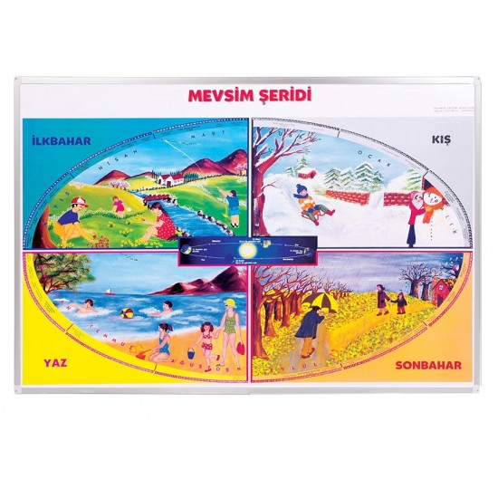Vivekka 70X100 Alüminyum Çerçeve Mevsim Şeridi